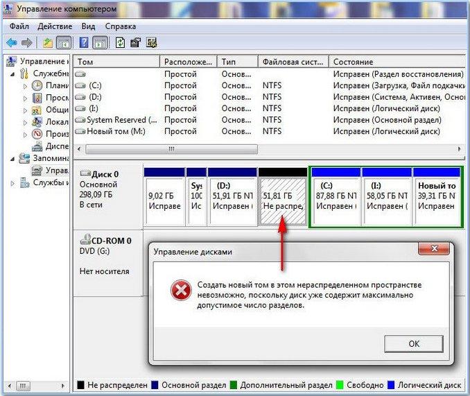 Windows 7 сделать жесткий диск загрузочным