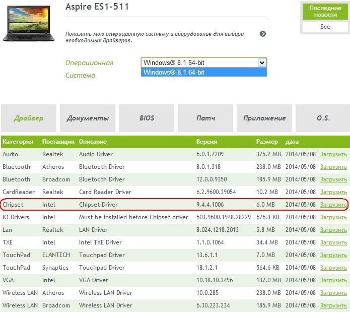 Драйвера для Acer Aspire 5750