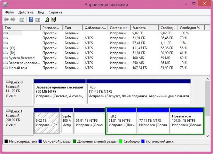 Замена DVD привода на дополнительный HDD или твердотельный накопитель SSD