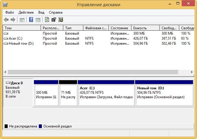 Как преобразовать GPT в MBR без потери данных или как