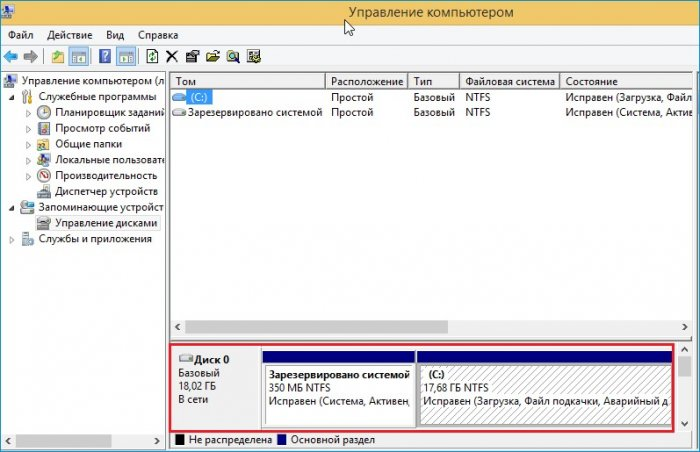 Клонирование операционных систем Windows (на примере Windows 8.1) используя Clonezilla (копия сохраняется на SSH сервере). Развертывание клонированной копии на другой ПК с чистым жестким диском большего объема