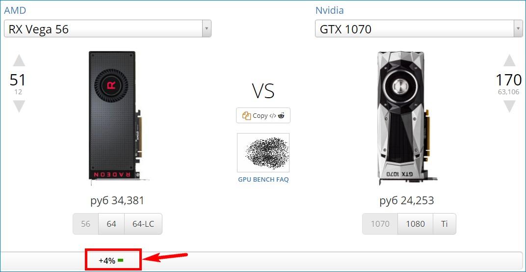 сравнение видеокарт по производительности для майнинга zec