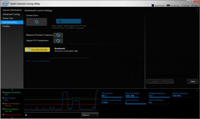 Intel Extreme Tuning Utility — мощный инструмент для разгона процессора и видеокарты