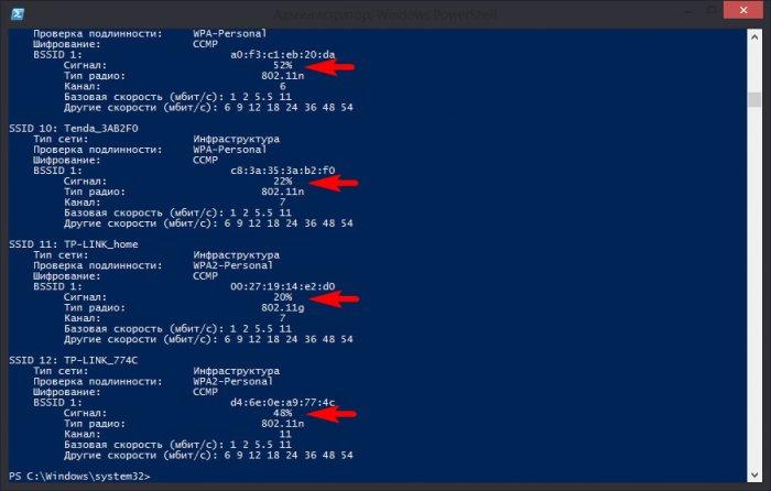 Как определить уровень сигнала Wi-Fi в процентах средствами Windows