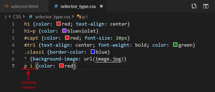 Просто о сложном или изучаем CSS3. Часть 2. Типы селекторов CSS