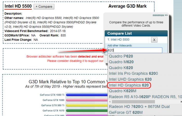 Как узнать, какая из сравниваемых моделей видеокарт лучше